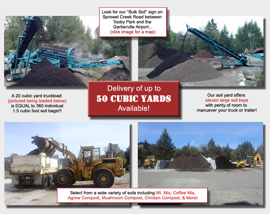 100 yards of dirt choice image